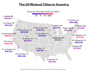 20 richest cities